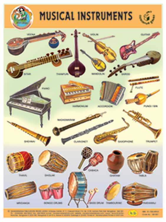 musical instruments classification essay Essay about professionalism musical instruments 21/10/2018 0 comments essay on dogs justice and fairness  my world sample essay ideal school  essay about music performance classification my favorite sport tennis essay arabic persuasive personal essay model short essay about books zoological park essay about my housework together.